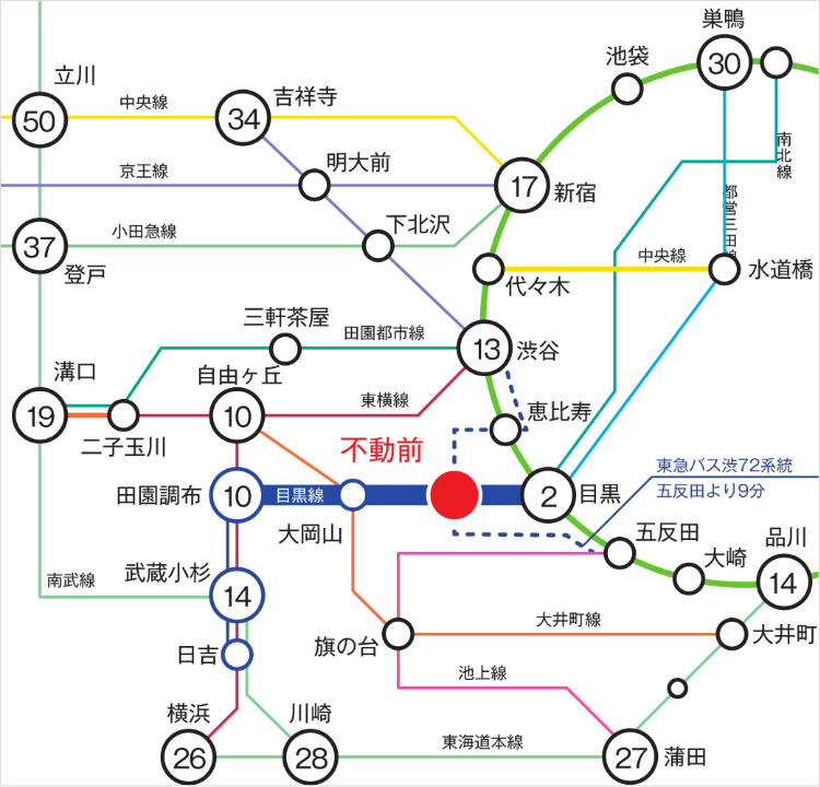 交通アクセス:電車路線図 最寄駅・東急目黒線「不動駅前」から徒歩5分